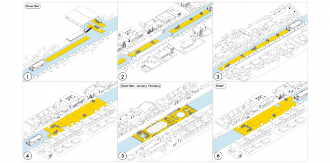 CLUAA, diagram showing the installation, use, and deinstallation of Winterwaterway
